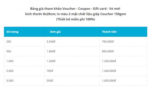 Bảng giá in voucher giá rẻ Hà Nội